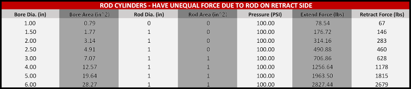 TABLE 3.png
